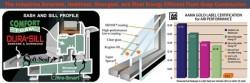 Vinyl Window Replacement Contractor Bloomington MN