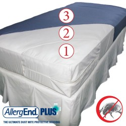 AllergEnd Plus EasyCare Mattress System