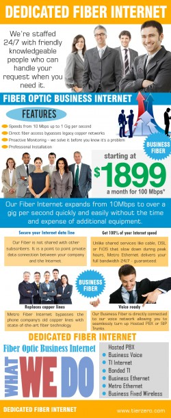 Business Phone Providers