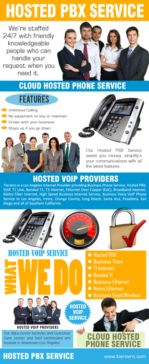 Hosted Pbx Service