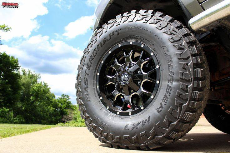 Budget tyres dandenong