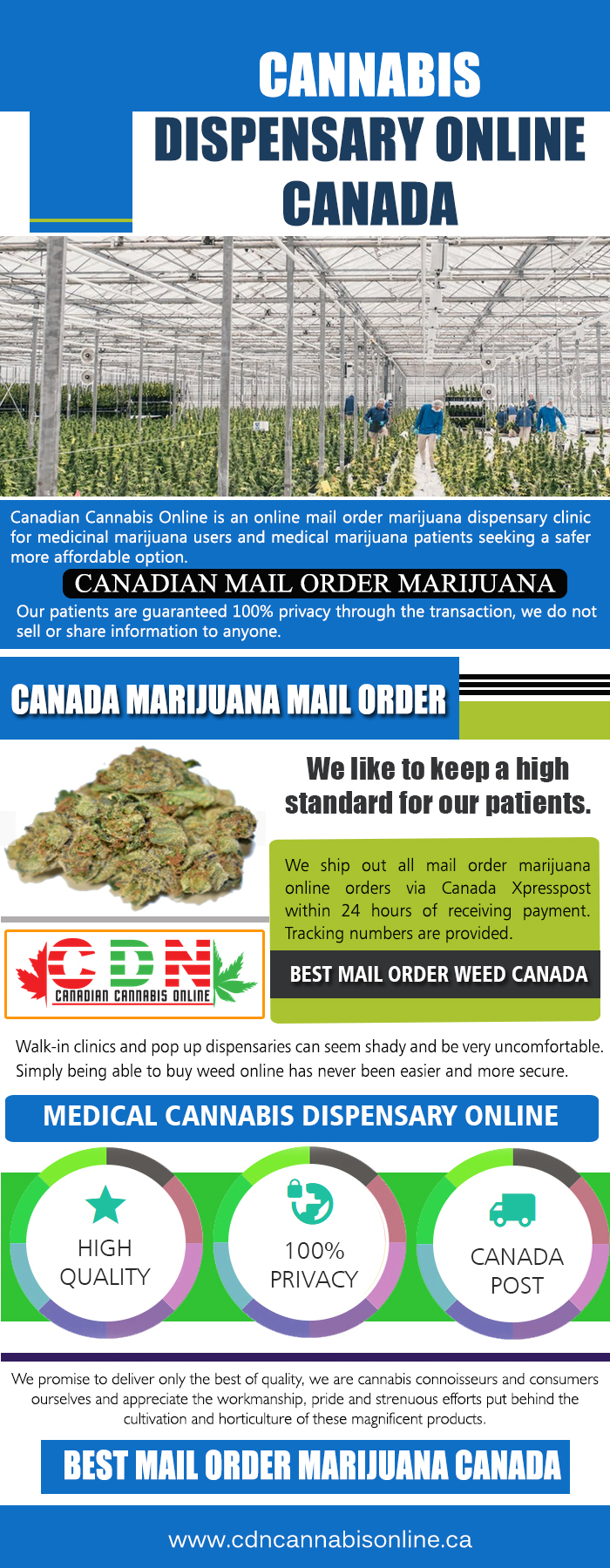 Buy Medical Cannabis Online Canada