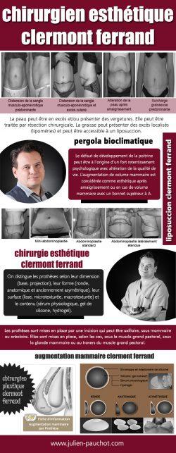 chirurgie esthétique clermont ferrand