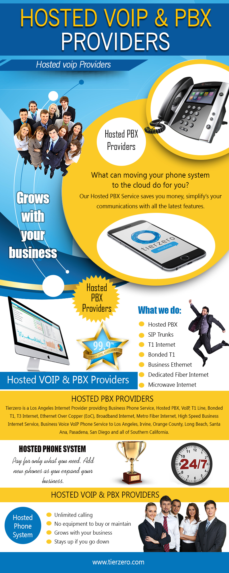 Hosted voip & pbx providers