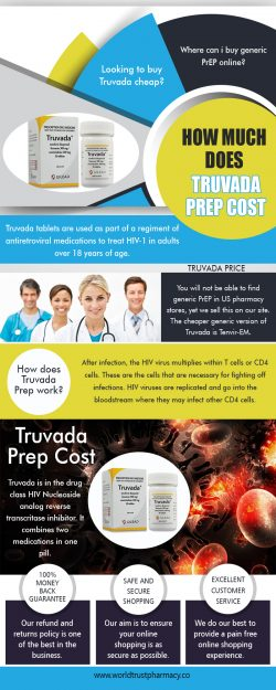 How Much Does Truvada Prep Cost