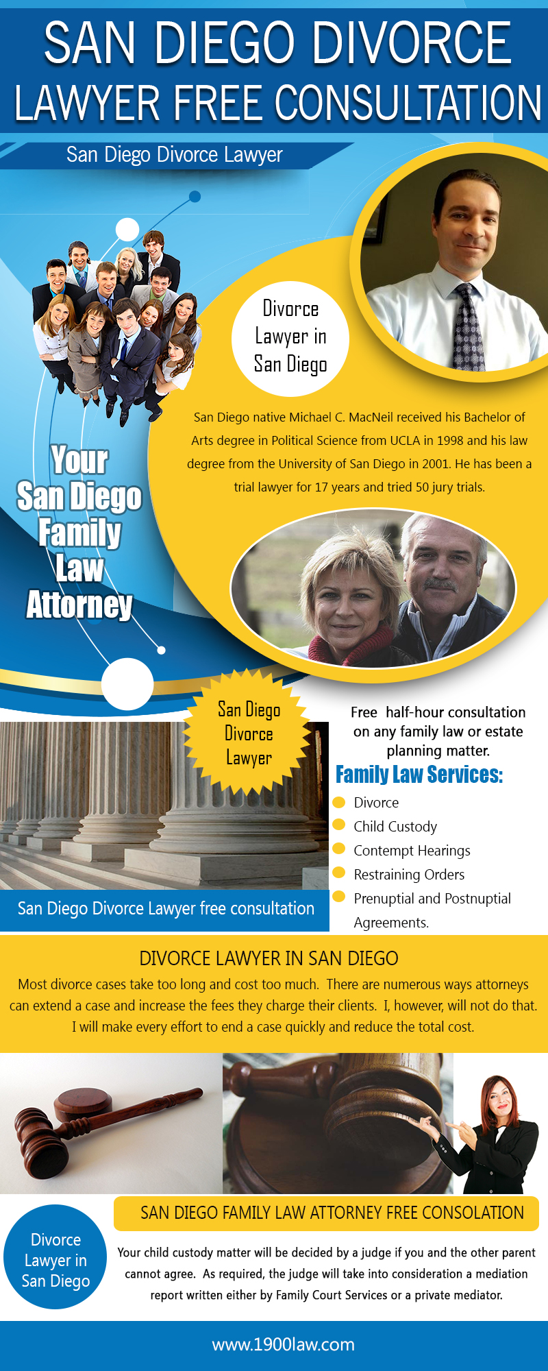 Best San Diego Family law Attorney