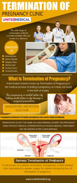 Termination of Pregnancy Clinic