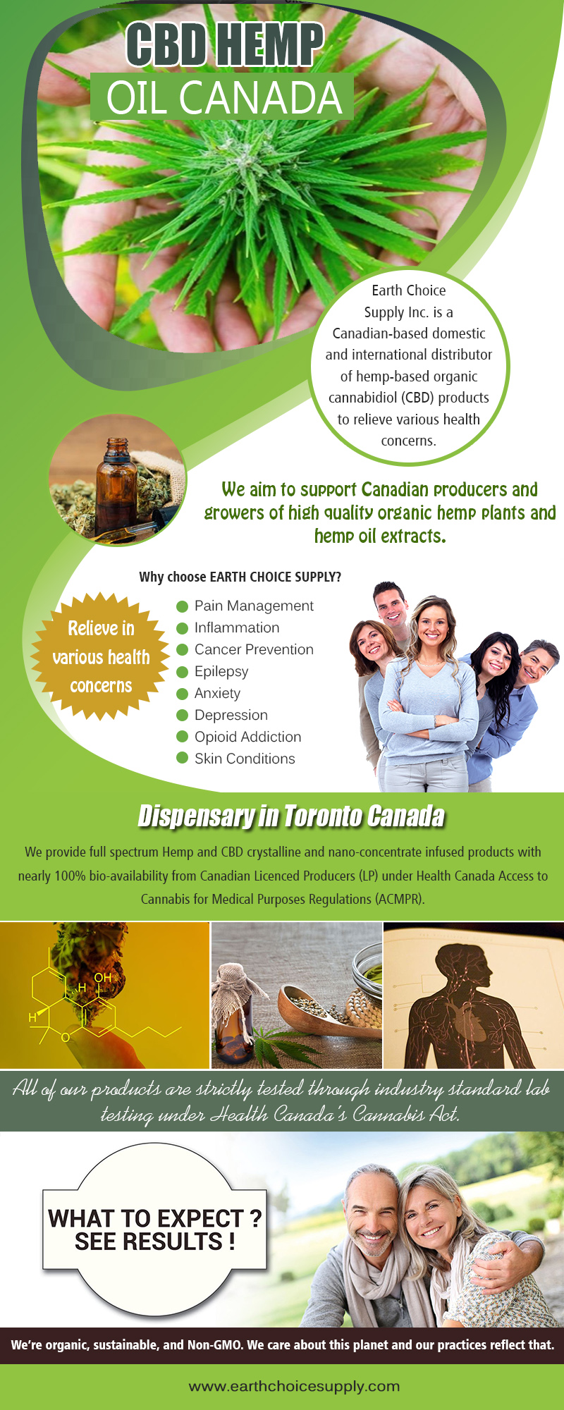 CBD Hemp Oil Toronto Canada | Call Us – 416-922-7238 | earthchoicesupply.com