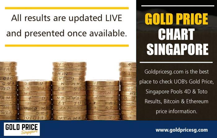 Gold Price Chart Singapore