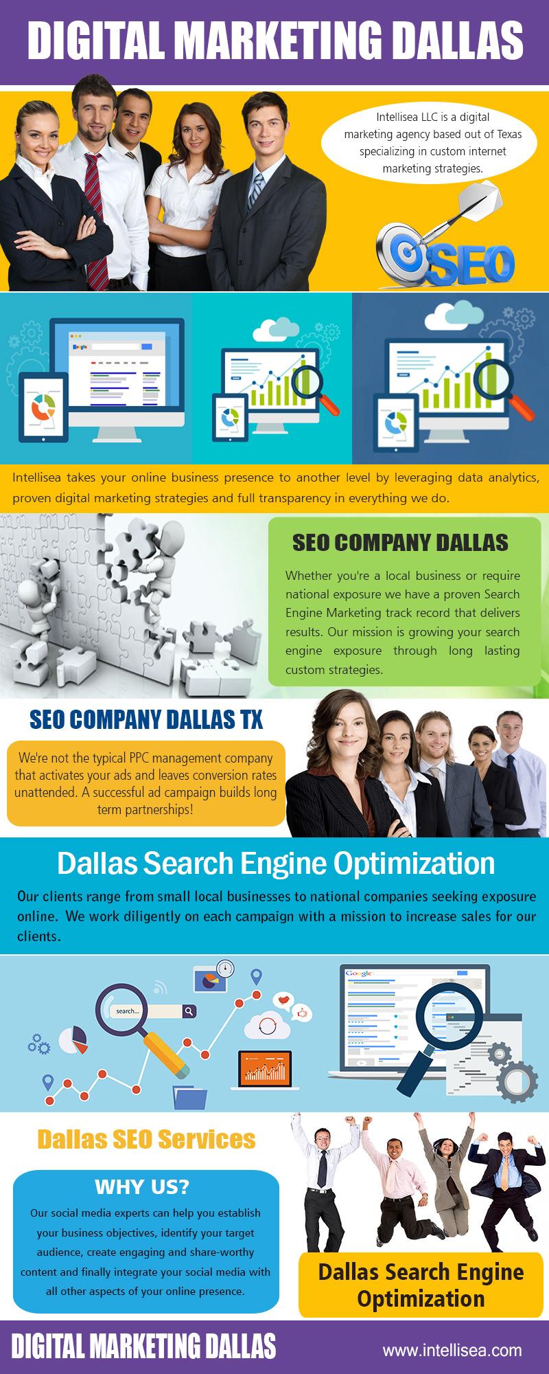 Digital Marketing Dallas