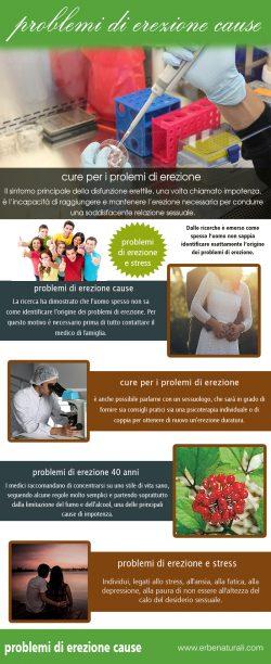Problemi di erezione e stress | www.erbenaturali.com