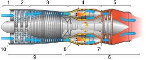 Eaton Char-Lynn Motor , Classification Of Turbine Motor