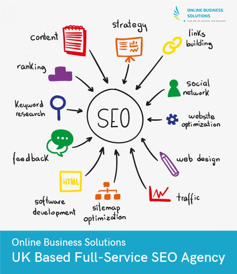 Online Business Solutions – UK Based Full-Service SEO Agency