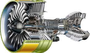 Danfoss Motor – Aeromotor Overall Leaf Ring Structure: Research Progress
