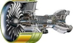 Danfoss Motor , Turbofan Motor For Aircraft