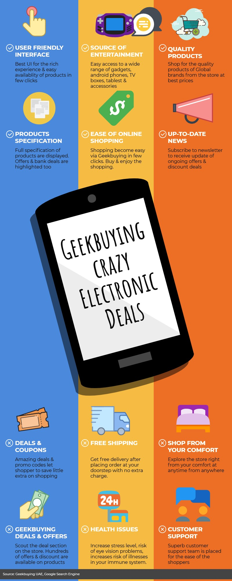 GeekBuying crazy deals on buying Electronics