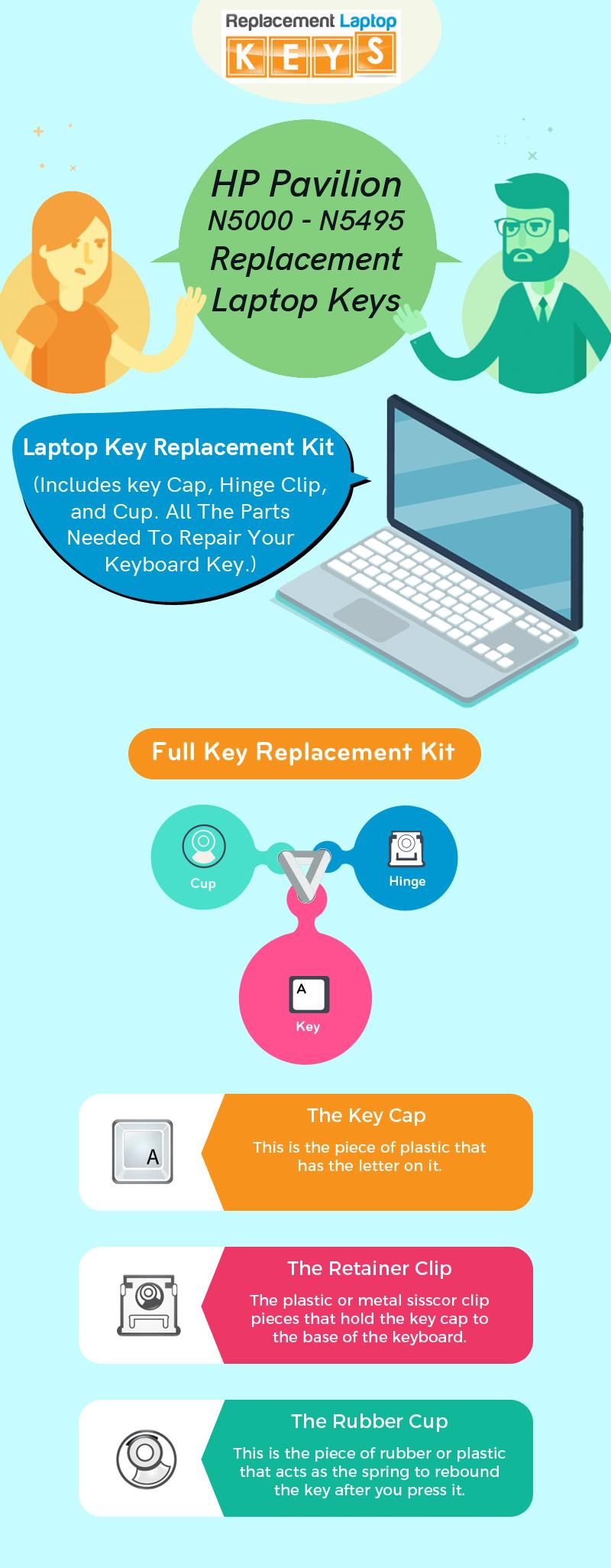 Buy Original HP Pavilion N5000 – N5495 Laptop Replacement keys Online