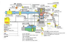 Eaton Char-lynn Motor – motor Management System Analysis