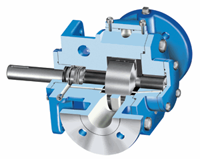 Vickers Vane Pump – Low Pressure, Medium Pressure, High Pressure Vane Pump?