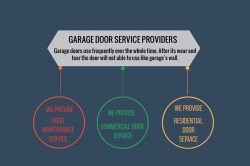 Garage Door Service providers