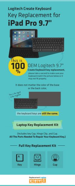 Order Logitech Create Laptop Replacement Keys for iPad Pro 9.7″ Online