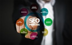 Aspects of SEO