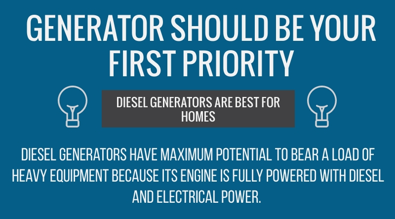 Generators should Be your First Priority