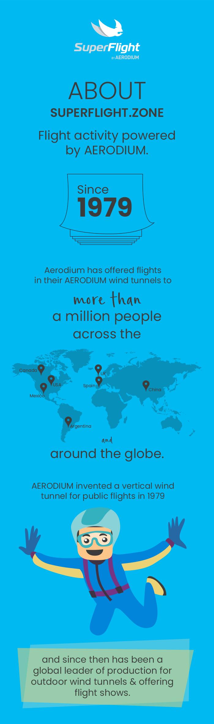 Visit SuperFlight to Avail Ultimate Flight Activities Powered by AERODIUM