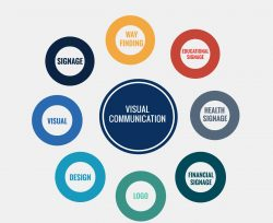Aspects Of Visual Communication