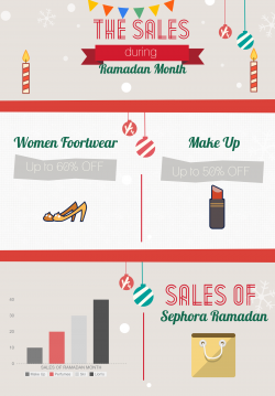 Sephora Ramadan Month Sale UAE ( Up to 60 % OFF)
