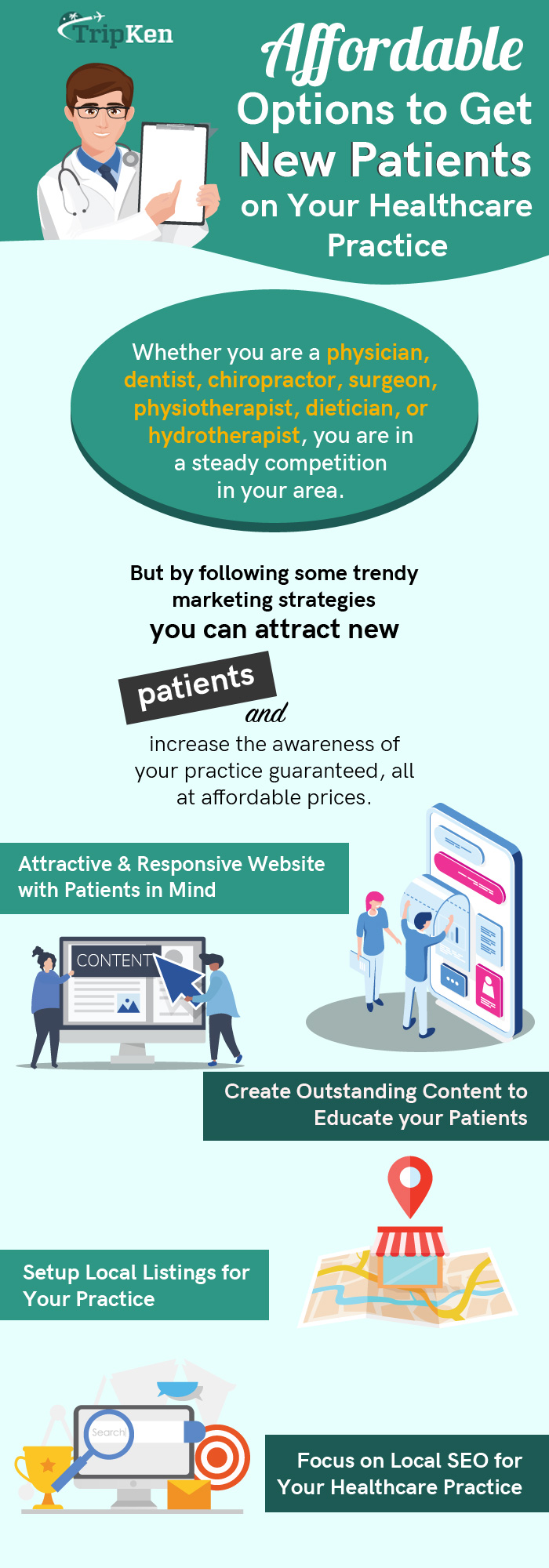 Affordable Options to Get New Patients on Your Healthcare Practice