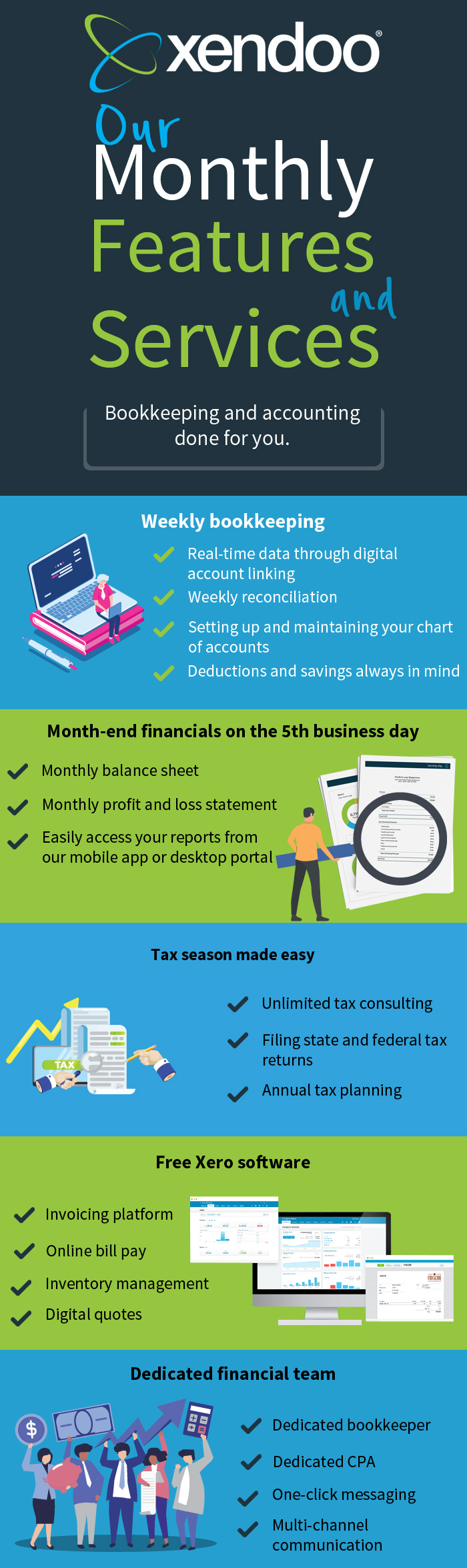 Choose Xendoo for Affordable Monthly Bookkeeping & Accounting Services