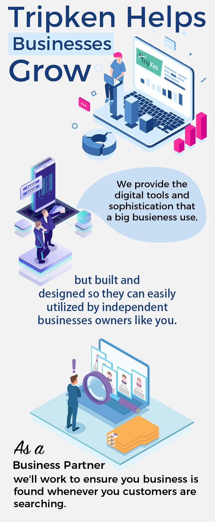 Grow Your Business Online with TripKen