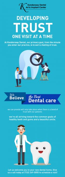 Kondorossy Dental – A Trusted Dental Clinic for Healthy Smile