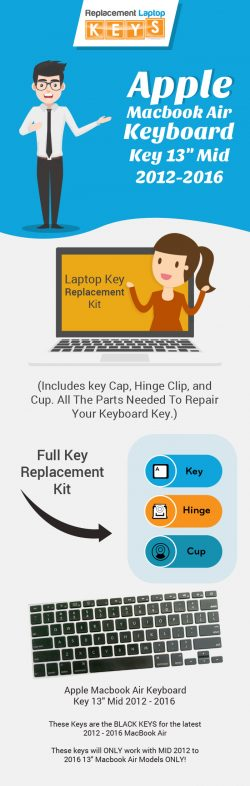 Shop Apple Macbook Air Keyboard Key 13″ Mid 2012-2016″ Laptop Key Replacement