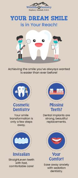 Visit Westside Dentistry to Achieve Your Dream Smile Easily