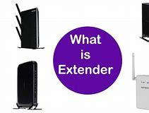 Setup Netgear Wireless Range Extender