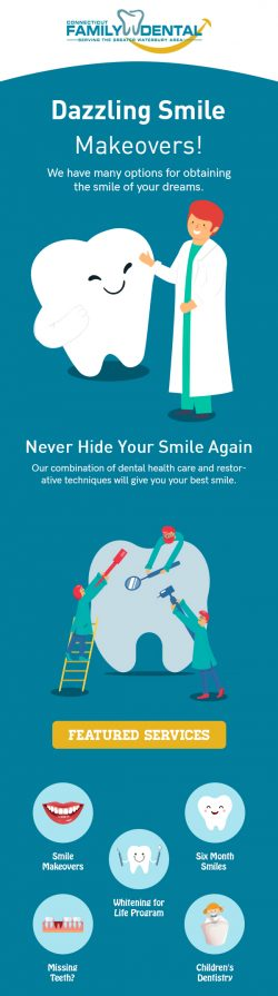 Attain a Dazzling Smile of Your Dreams with Connecticut Family Dental