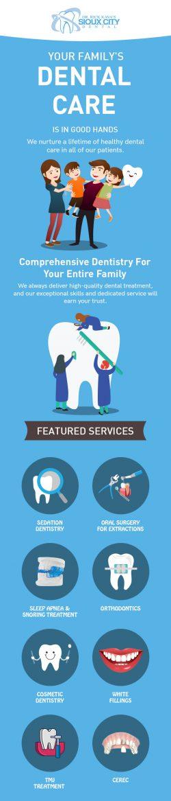 Dr. Rick Kava's Sioux City Dental – A Family-Friendly Dental Practice