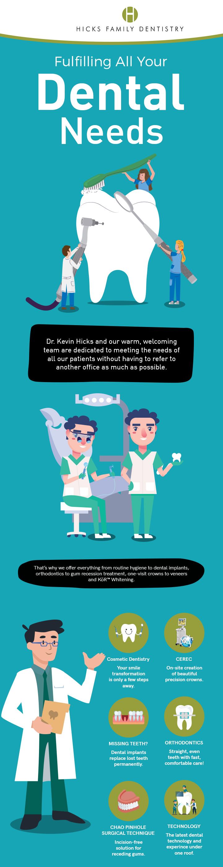 Visit Hicks Family Dentistry in Lititz, PA for all Your Dental Needs