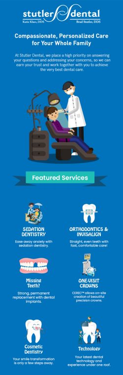 A Trusted Family Dentistry for Personalized Dental Care in Brownsburg
