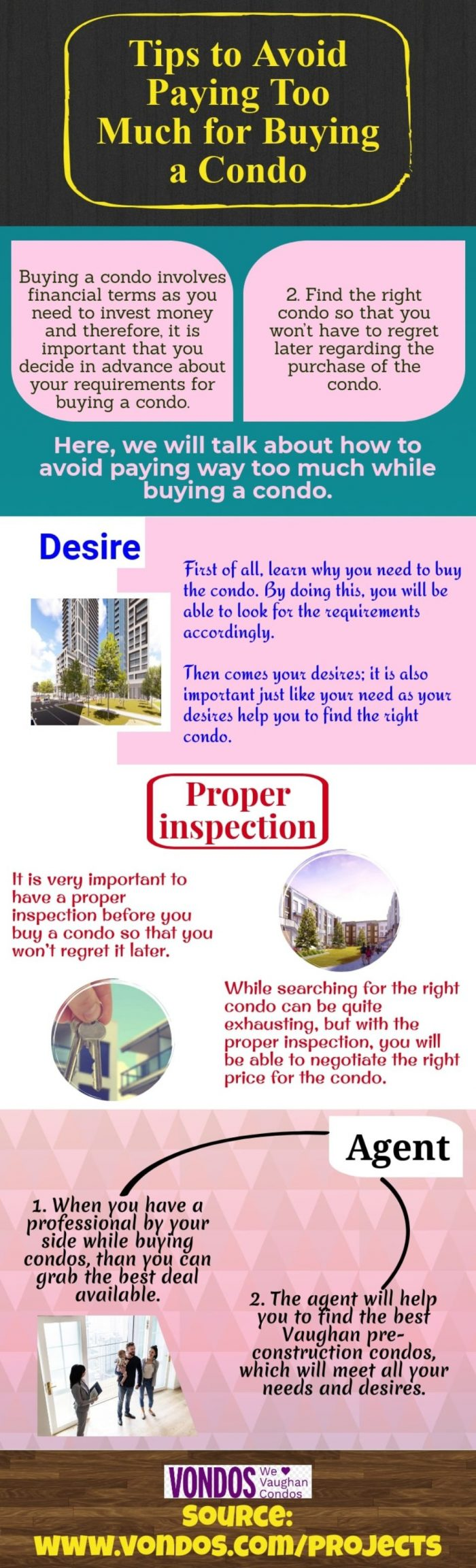 Important Information To Know About pre-construction condos