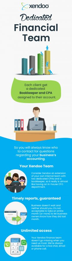 Choose Xendoo to Get a Dedicated Financial Team Work for You