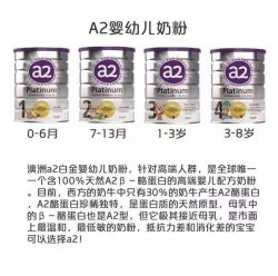 A2 milk powder for children