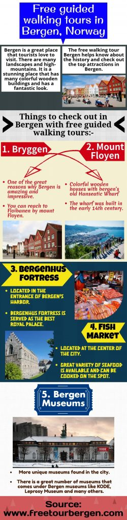 Tour Bergen-Get a free walking tour Bergen and have the best experience