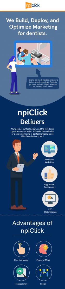 npiClick – A Trusted Marketing & SEO Company for Dentists
