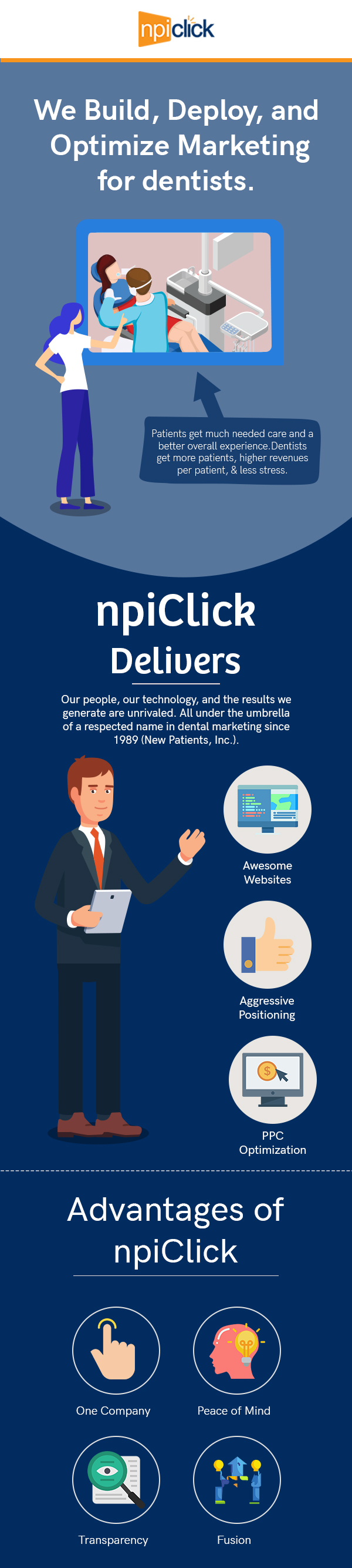 npiClick – A Trusted Marketing & SEO Company for Dentists