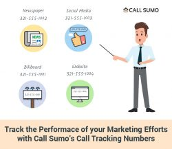 Track the Performace of your Marketing Efforts with Call Sumo's Call Tracking Numbers