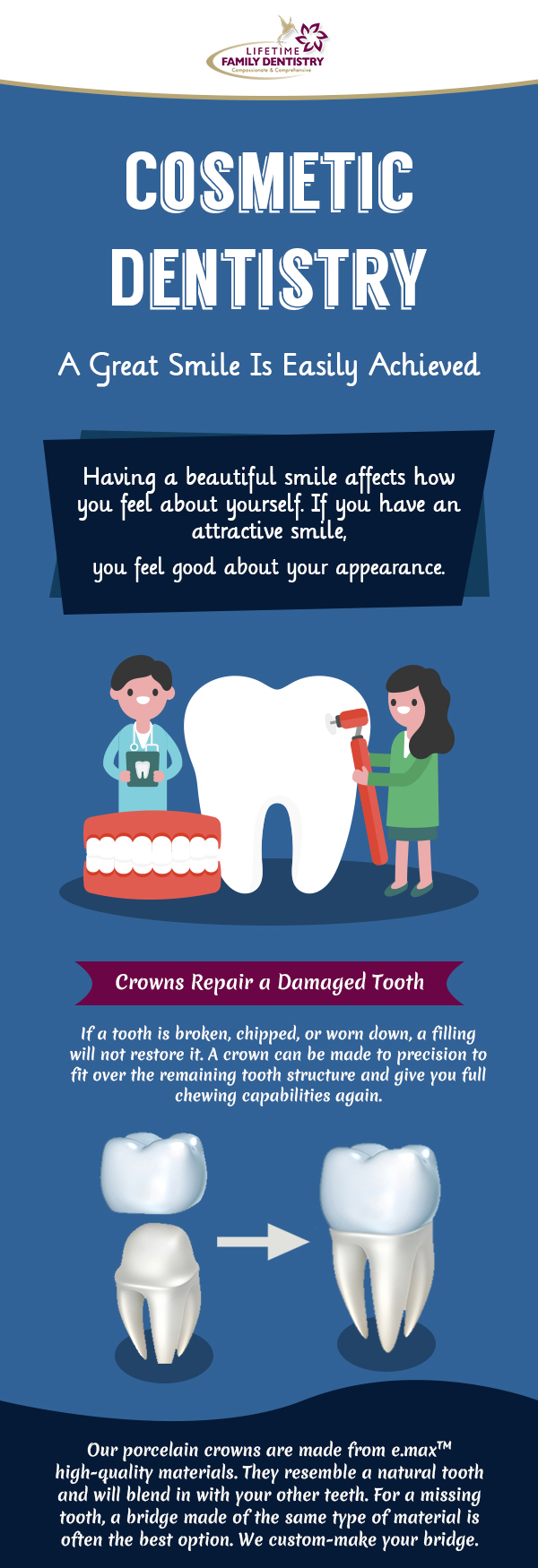 Achieve Great Smile Easily with Cosmetic Dentistry from Lifetime Family Dentistry