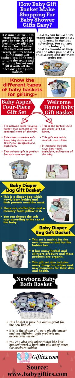 Baby accessories are essential items for the baby basket